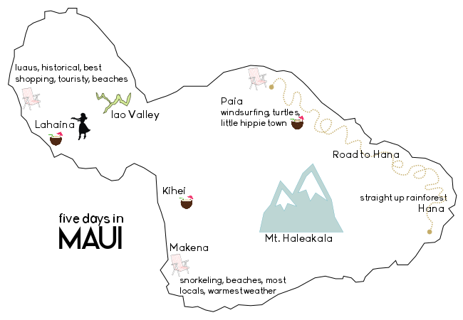five days in maui